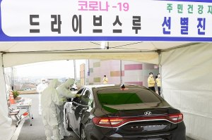 The medical staff examines patients with suspected coronavirus while in the vehicle. Banner: Gyeongju Public Health Center Corona Virus-19 Drive Thru, Screening Clinic